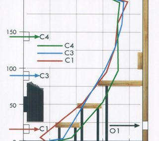 diagrama2 sauna finlandesa